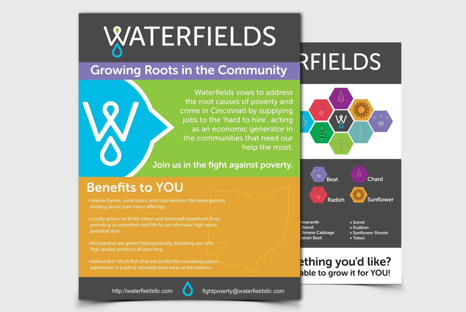 Waterfields Front Page Sales Sheet